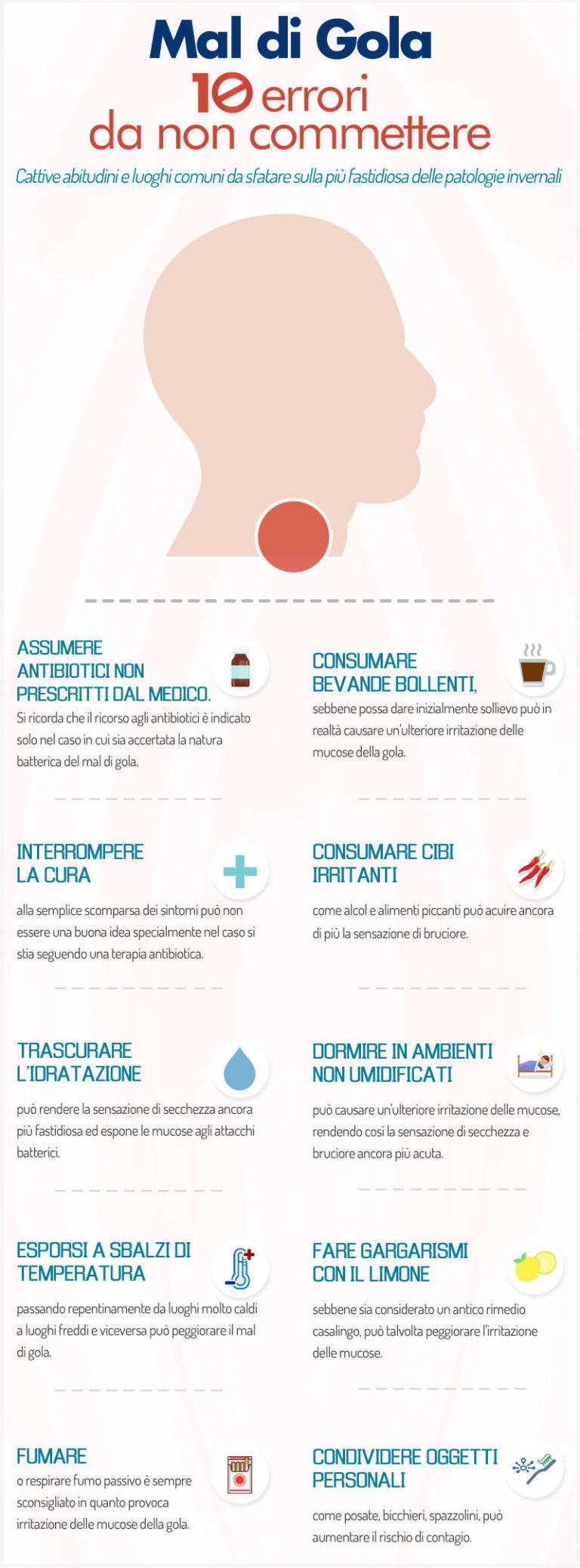 infografica mal di gola